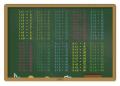 Vade sobremesa tabla multiplicar 49x34cm  VA188